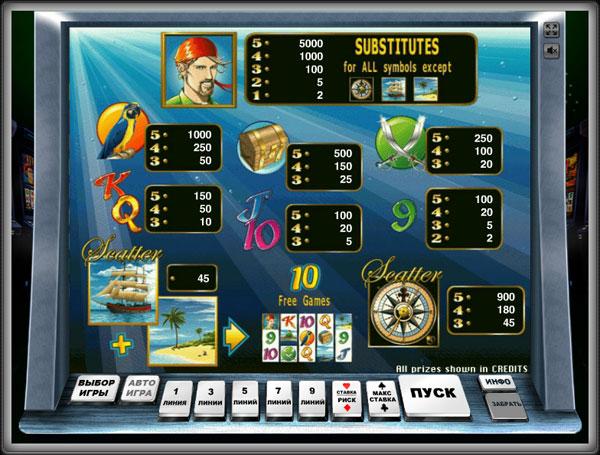 Особенности игрового автомата - Sharky